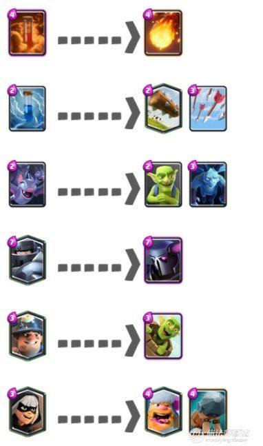 皇室战争替换单卡